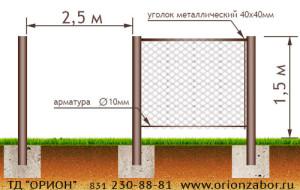 Забор из сетки рабицы №6