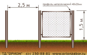 Забор из сетки рабицы №7