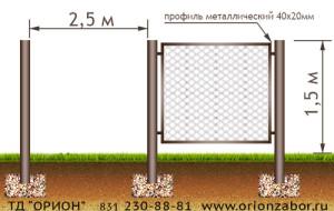Забор из сетки рабицы №8