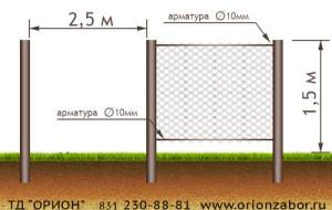 Забор из сетки рабицы №10