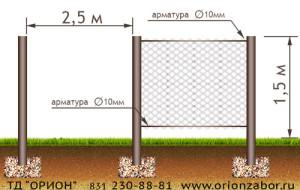 Забор из сетки рабицы №11
