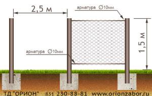 Забор из сетки рабицы №12