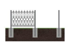 Кованый забор с бетонированием