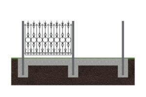 Кованый забор на фундаменте