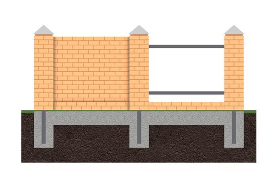 Кирпичный забор на ленточном фундаменте 1,8 м