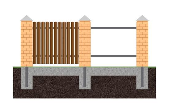 Забор из евроштакетника -тип забора №5