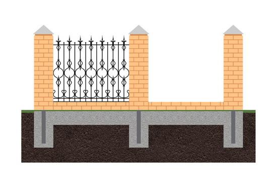 Кованый забор с кирпичными столбами и цоколем