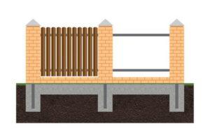 Забор из евроштакетника -тип забора №6