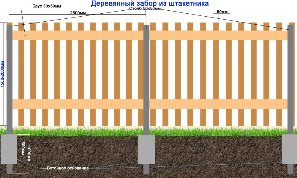 Установка забора из деревянного штакетника Нижний Новгород